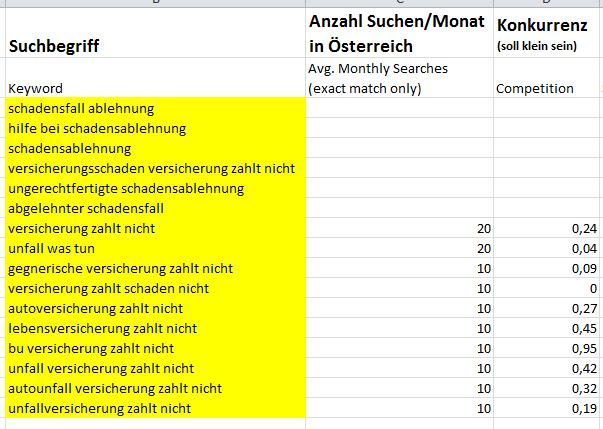 schadensfall_keywords