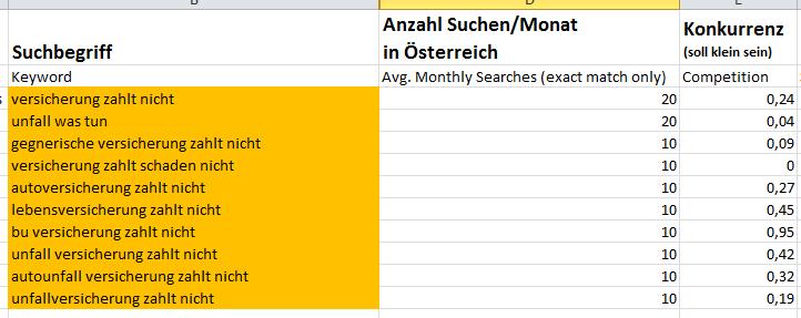 schadensfall_keywords_2